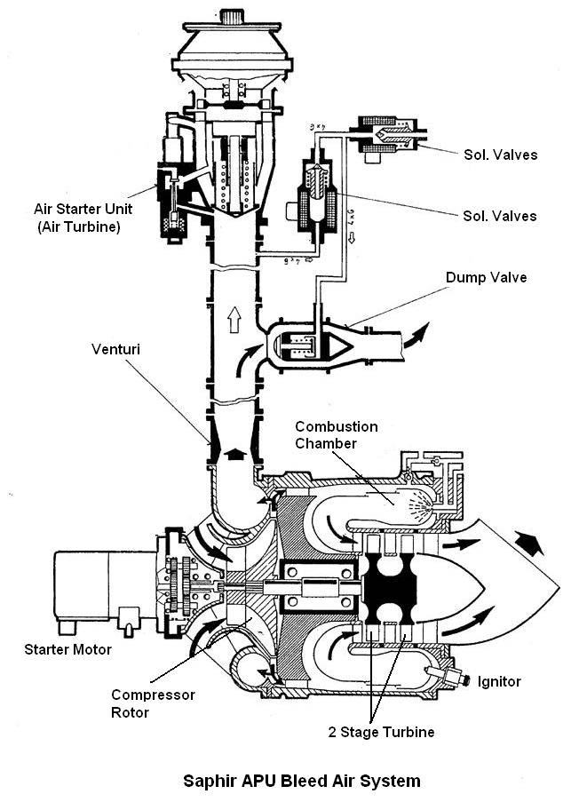 jet turbine engine air starter  jet  free engine image for