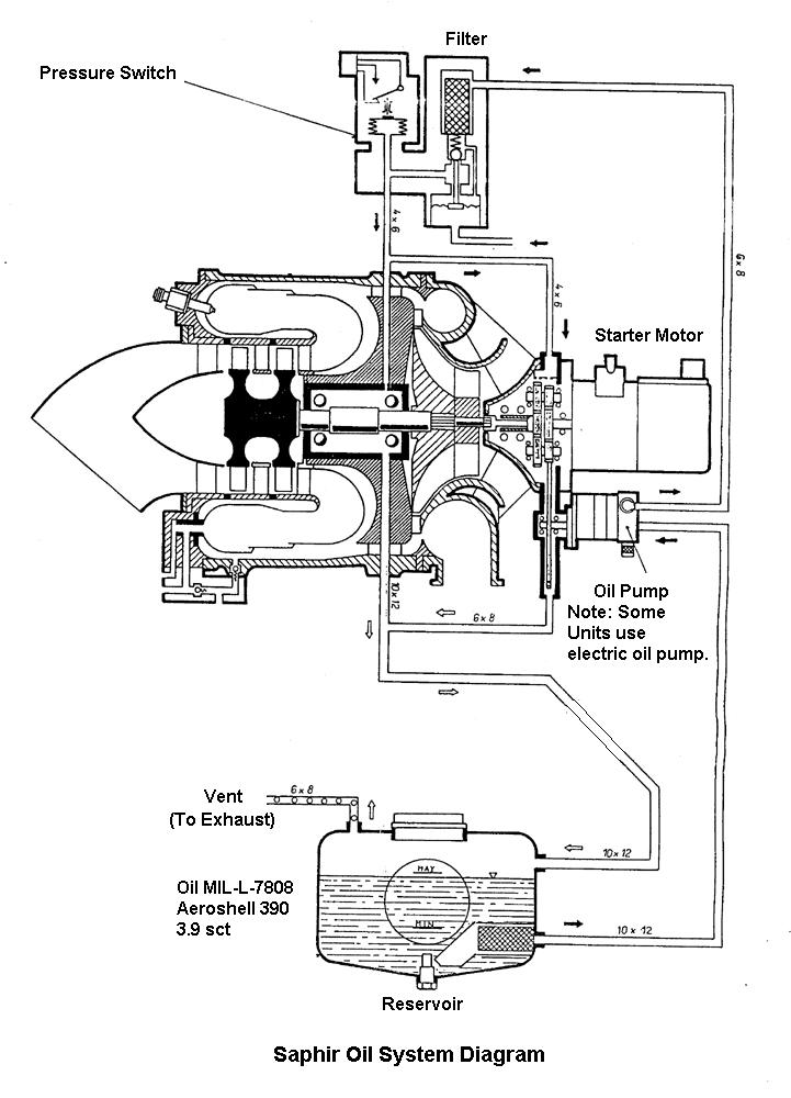 Dc 6 Aircraft Fuel System Diagram Dc Free Engine Image